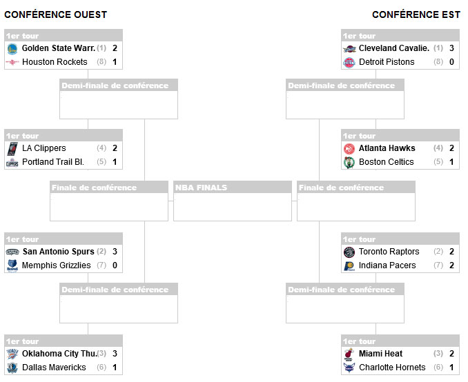 playoffs2016-bracket